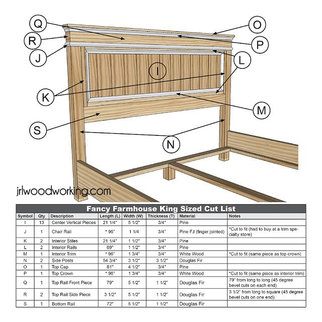 Bed Frame Design Plans Free WoodWorking Projects & Plans
