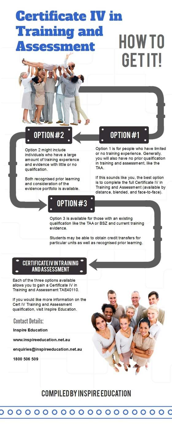 Certificate IV in Training and Assessment: How To Get It!   As with any vocational education qualification, there are a variety of entry methods depending on your previous careers, experience and qualifications.  Roughly, there are three categories students fall into (you might be between one or two).   Read the full article @ http://www.inspireeducation.net.au/blog/certificate-iv-in-training-and-assessment-how-to-get-it/