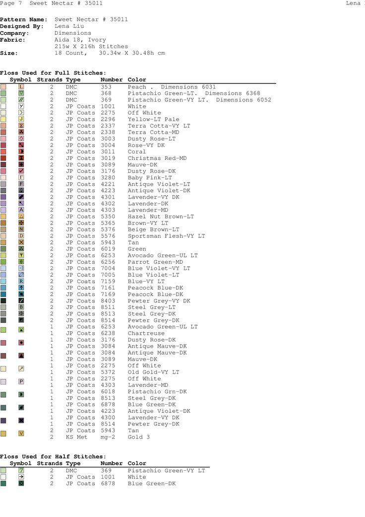 84dd2e677f8d1fc11b0625a3431acadd.jpg (2066×2924)