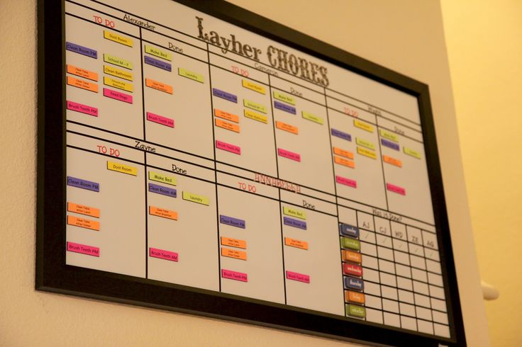 Organized Chaos: Multi-Child Magnetic and Dry Erase Chore Chart! Might try this to keep schedules.