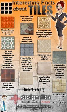 Interior Design Facts 73 best d decor cheat sheets images on pinterest | architecture