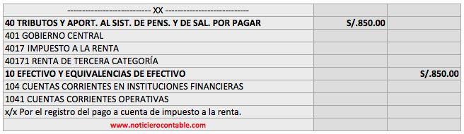 Asiento Contable del registro de un pago a cuenta de renta de tercera (Aplicable a empresas del regimen general)