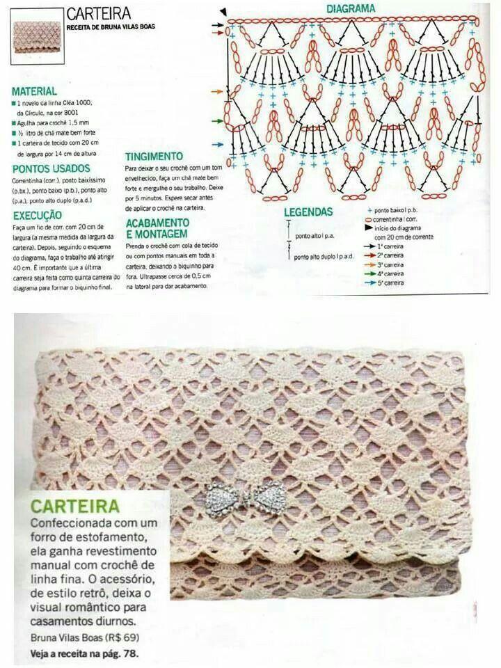 Bag stitch crochet pattern