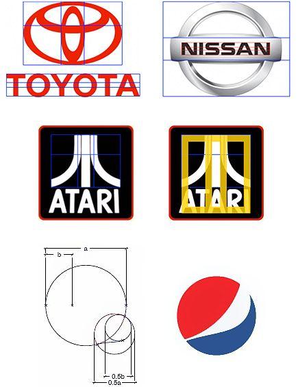 Golden Ratio in Design of Logos
