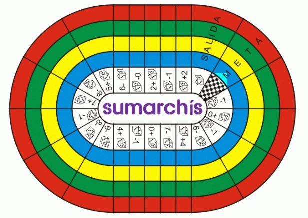 Otro juego mítico es el parchís, pero con el Sumarchís lo que haremos será trabajar la suma. Con este juego podemos imitar el tablero del parchís y una buena partida …