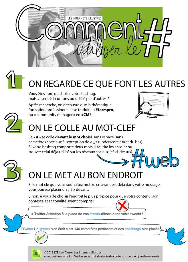 Comment utiliser le hashtag - Les Internets illustrés, L'Œil au Carré