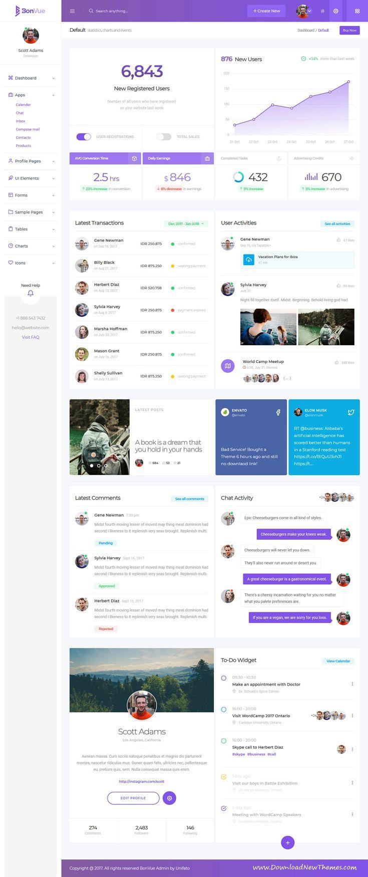 Bonvue Html Bootstrap 4 Admin Template Dashboard Template Admin Panel Template Templates