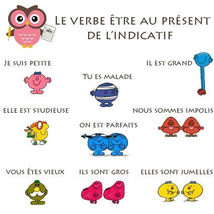 La classe de Fabienne: Le verbe être
