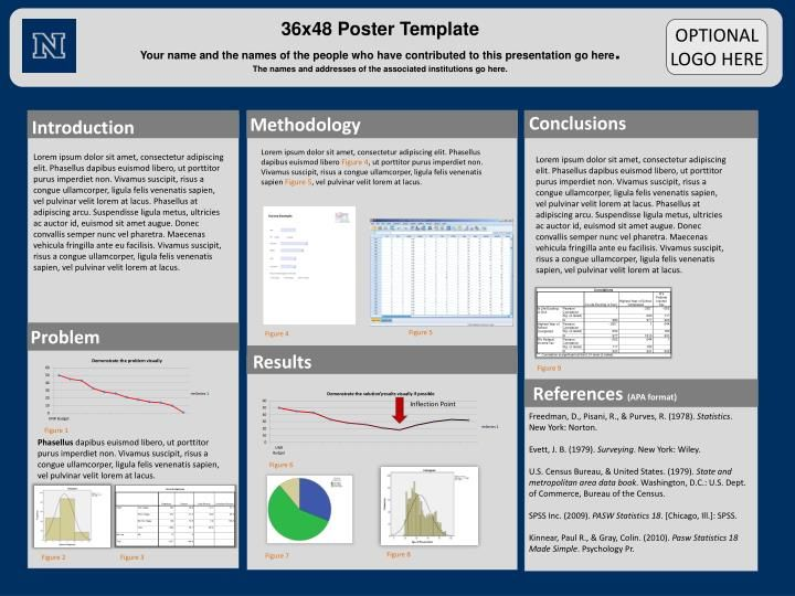 Scientific Poster Template Free Poster Presentation Template Powerpoint Poster Template Powerpoint Poster
