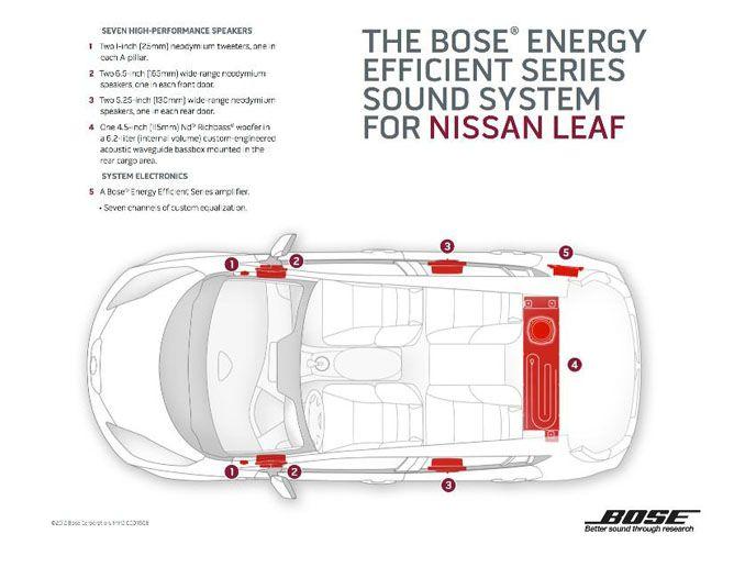 2013 Nissan Leaf Bose sound system