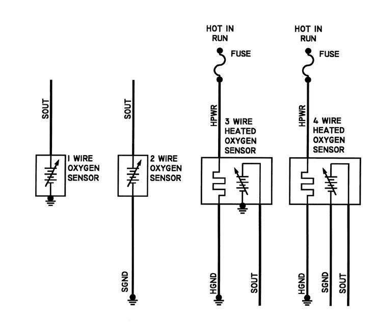 photo sensor wiring diagram wiring diagram Chevy Classic