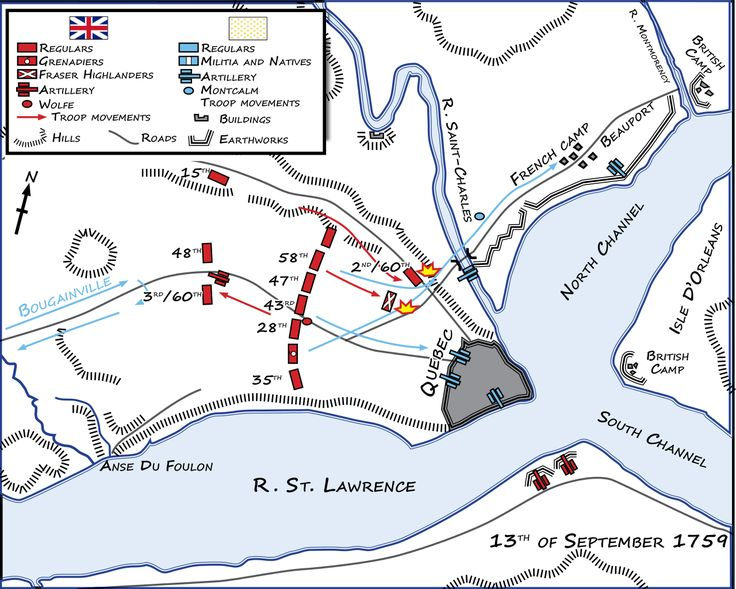 Battle of the Plains of Abraham 3 - Battle of the Plains of Abraham - Wikipedia, the free encyclopedia