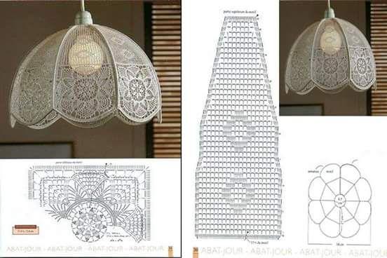 Crochet Es Mi Pasion - Oś czasu