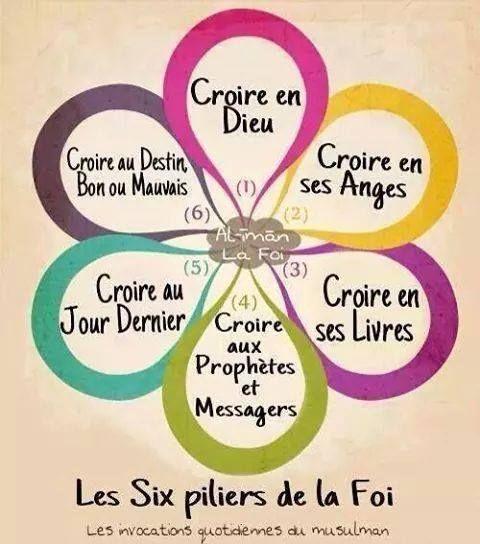 Les 6 piliers de la Foi.