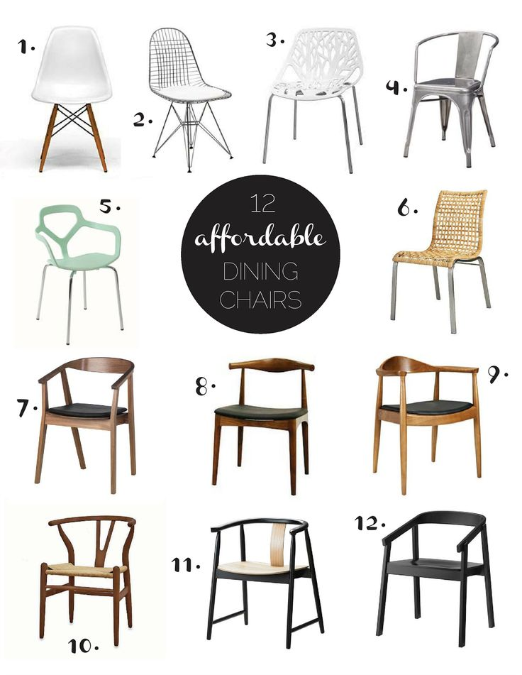 12 affordable modern dining chairs - Best Dining Chairs