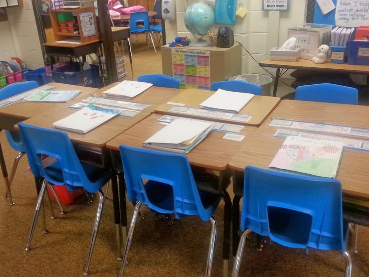 How to prepare for and facilitate student-led conferences