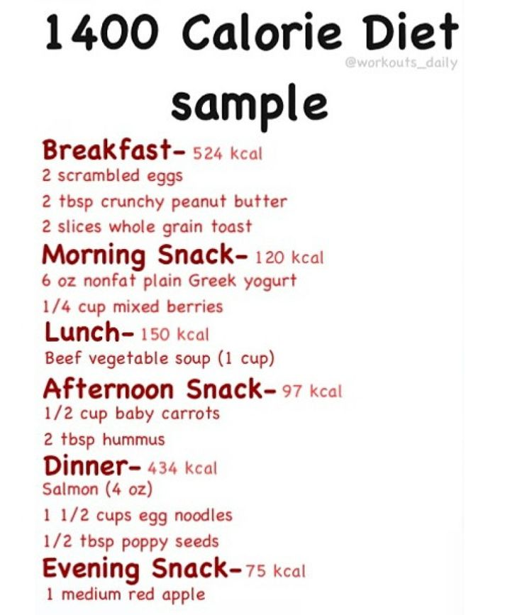 Calorie diet and diet on pinterest