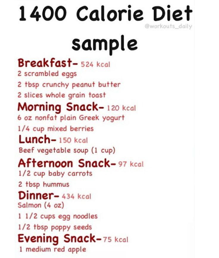 1400 Calorie Diet Sample