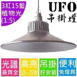 PChome Online 商店街 - VitaStar☆° LED照明 - UFO LED植物燈泡(LED kweeklampen): 植物育成,光合促進,LED植物生長燈