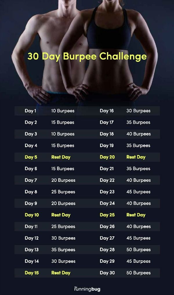 It only takes 30 days to transform your body!