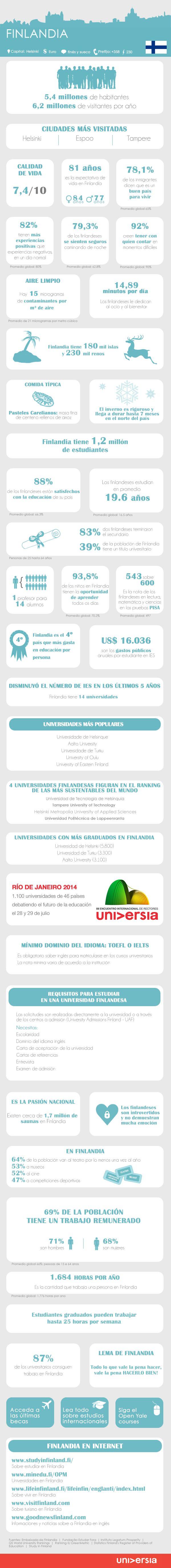 Infografía: más de 30 curiosidades sobre Finlandia que debes saber antes de viajar por trabajo o estudio