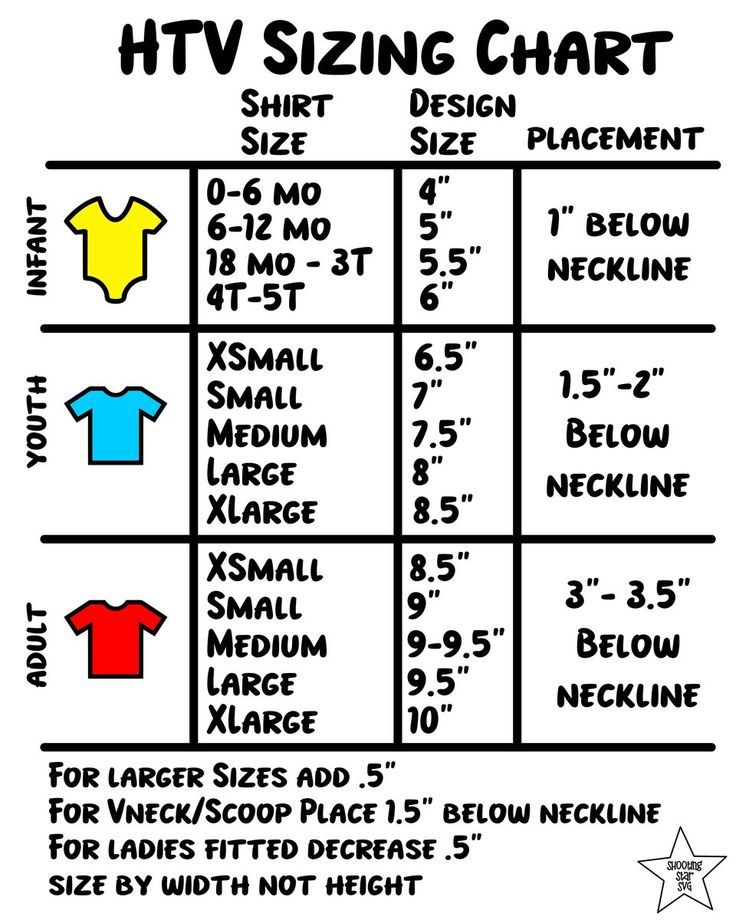 HTV Size and Design Placement Chart for TShirts in 2020