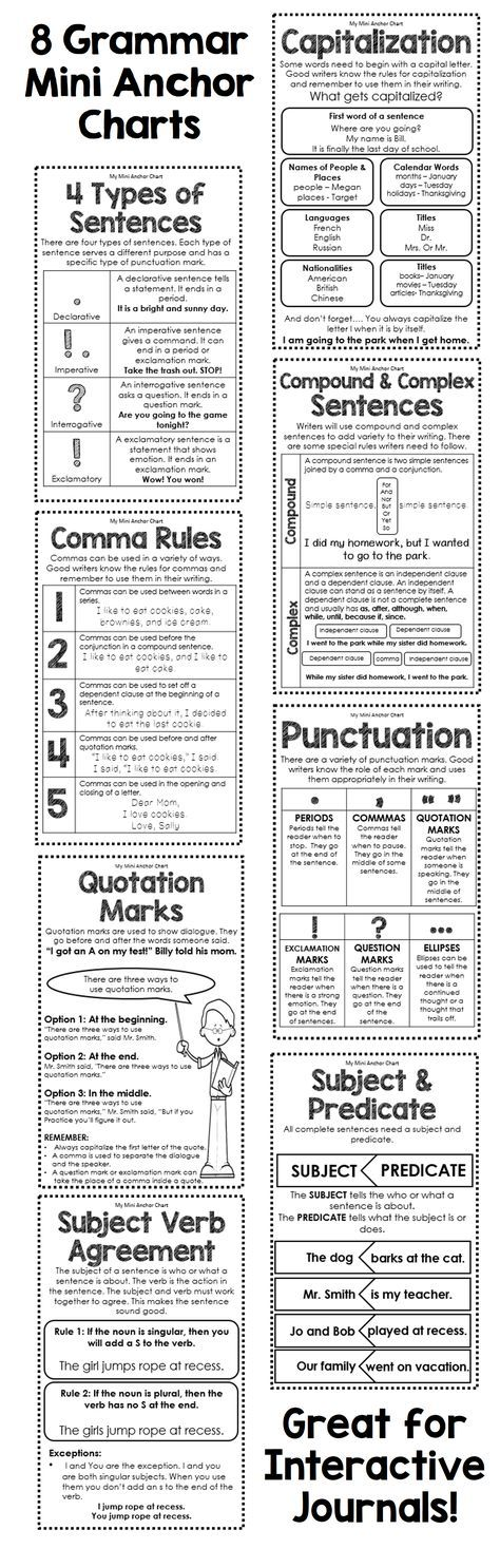 Can make into large ones Get these 8 grammar mini anchor charts to glue in your students interactive writing journals. They are a great resource to help your students remember some important grammar rules. Topics included: Punctuation Rules, Capitalization Rules, Comma Rules, Quotation Marks, Subject and Verb Agreement, Subject and Predicate, and Compound and Complex Sentences!