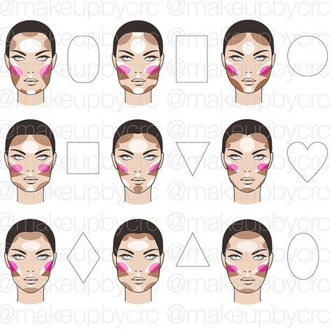 Contour, Blush and Highlight Guide for Different Face Shapes