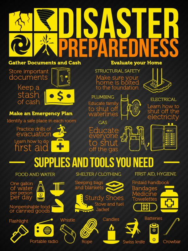 Hurricane, earthquake, the zombie apocalypse? Whatever it is, be prepared.