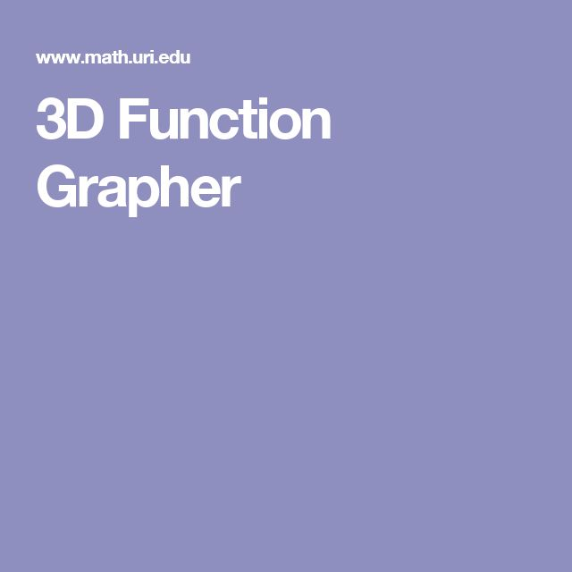 3D Function Grapher