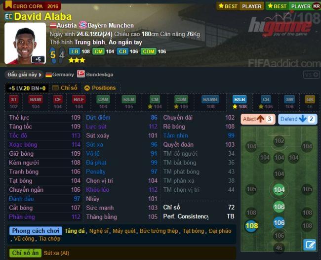 FIFA Online 3: Top 4 trung vệ +5 mùa EC16 được tăng chỉ số, dư sức bắt chết World Best