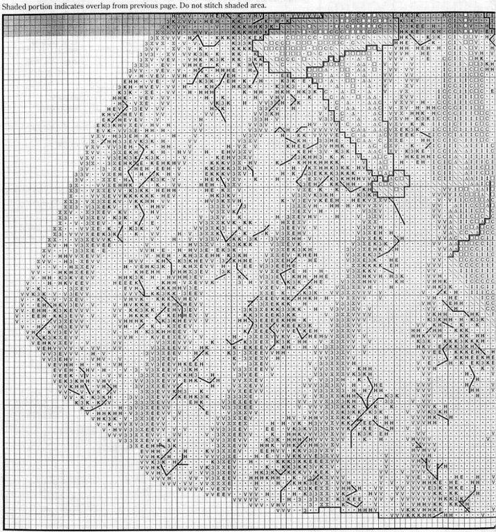 Schema punto croce Vestito Rossella   4-5