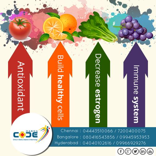 Stay Healthy This Holi! Wish you all Happy Holi! Nature has found a clever way to highlight the nutrients in foods: different nutrients actually impart different colors to the foods they're in. Get healthy with the benefits of colorful foods….
