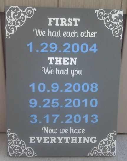 family signs signs with dates housewarming by DesignsOnSigns3, $35.00