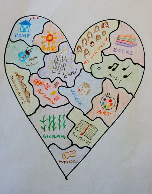 Heart Maps:  These are so much fun to create! Heart maps show at a glance the uniqueness of each individual as well as similarities we enjoy.  Tip:  These are good for students to have on hand for writing assignments as it gives them ideas on things they can write about that are more personal to them.