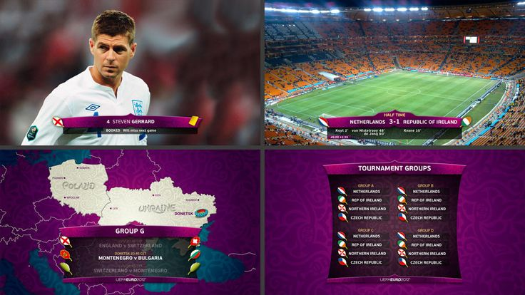 football on screen graphics - Google Search