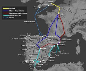 How to travel by train from London to Spain: Madrid, Barcelona, Seville... TRAINS