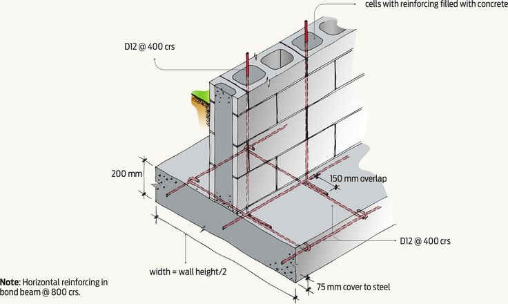 Reinforcing for cantilevered concrete masonry foundation for How to build a concrete block wall foundation