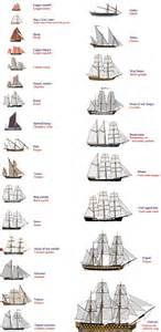 mât > trois-mâts carré (navire à trois mâts, gréés de trois ...