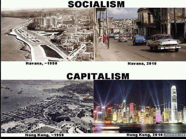 socialism vs capitalism Socialism vs Capitalism