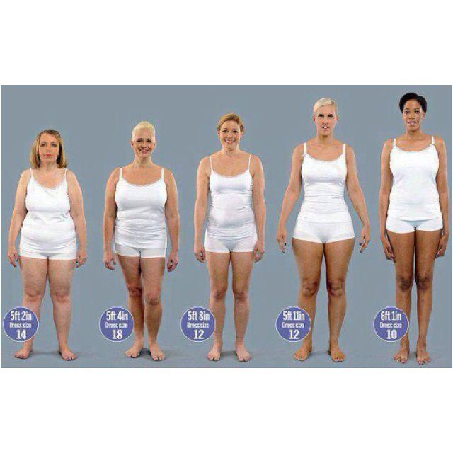 Ces femmes pèsent toutes 150lbs. Comme quoi le poids sur la balance n'est qu'un chiffre.