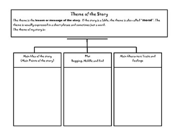 The theme and narrative elements College paper Example