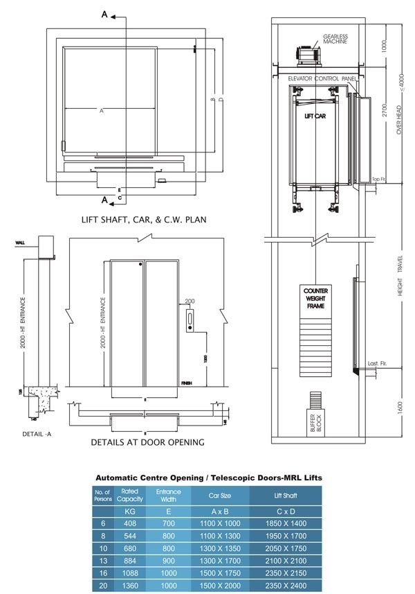 roomless elevators section details