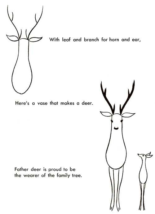 How To Draw Deer Drawing Deer Draw A Doe Draw A Fawn