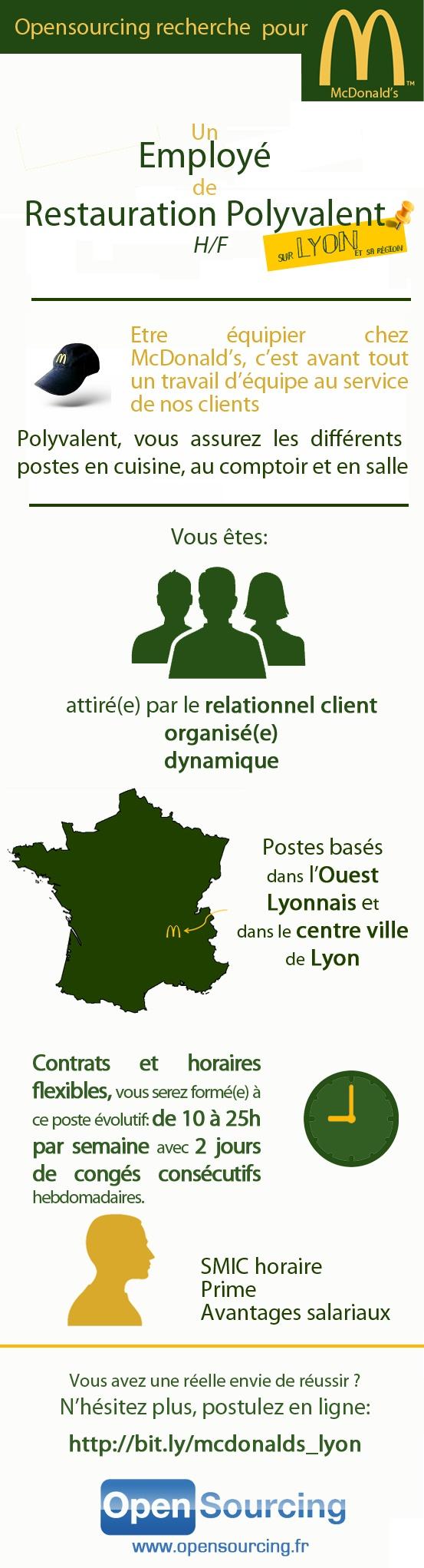 Opensourcing recherche des employés de restauration polyvalents sur Lyon et sa région. Postulez en ligne dès maintenant: http://www.scoring360.com/index.php/index/details/22045307ab89f4229859a7f1b076735514