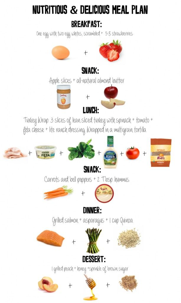 Well Balanced, Full Day's Meal Plan