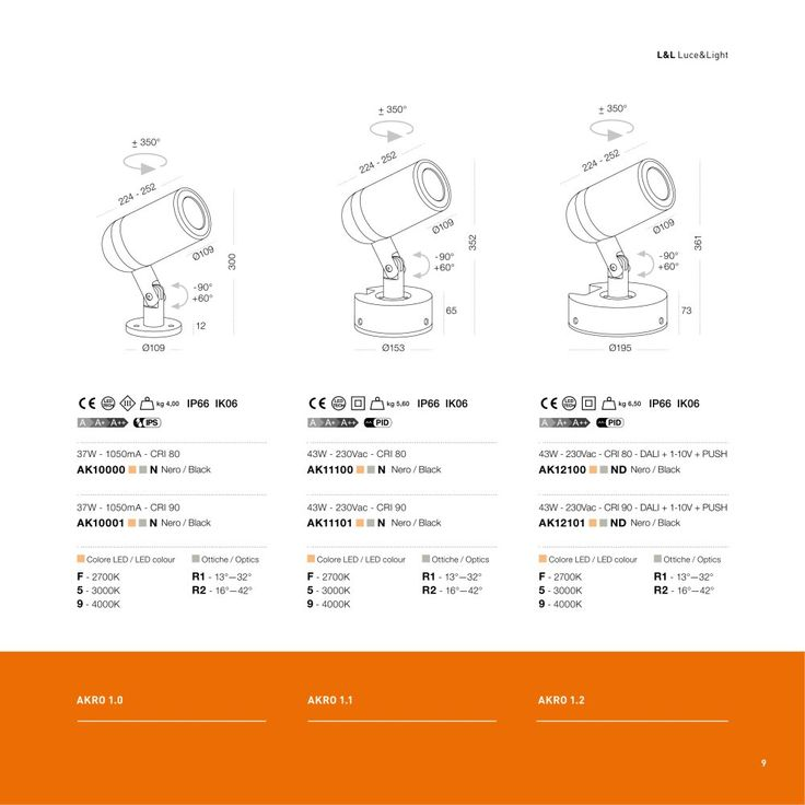 9 best technical catalogue images on pinterest editorial design l l brochure akro malvernweather Choice Image