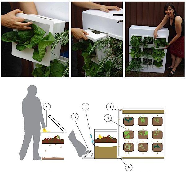 Gardening + filing cabinetGardens Ideas, Vertical Drawers Styl, Urb Gardens, Alternative Gardens, Urban Gardens, Vertical Gardens, Vertical Herb Gardens, Herbs Gardens, Gardens Diy