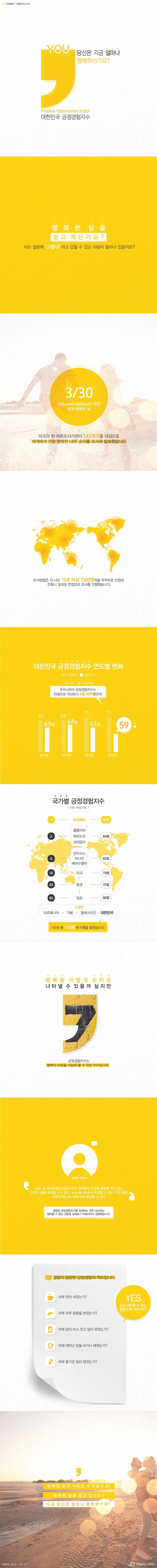 한국인 행복지수, 세계 최하위 수준 '143개국 중 118위' [인포그래픽] #happiness exponent / #Infographic ⓒ 비주얼다이브 무단 복사·전재·재배포 금지