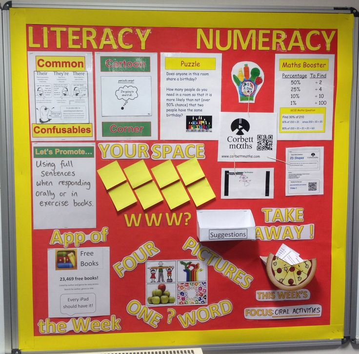 numeracy in the music curriculum Use the numeracy skills framework to support the successful integration of numeracy across the curriculum including planning and diagnostic tasks.
